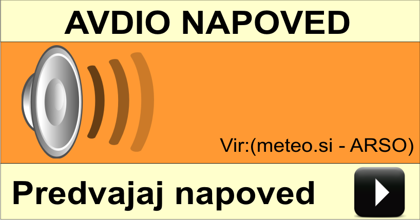 avdio napoved